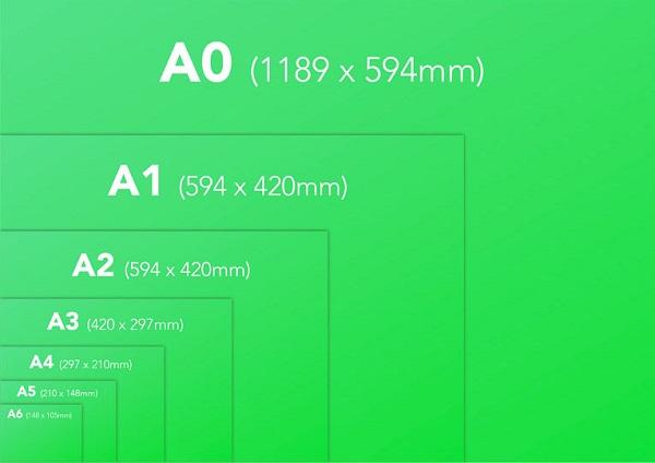 Kích thước khổ giấy A0-A7 thường dùng.
